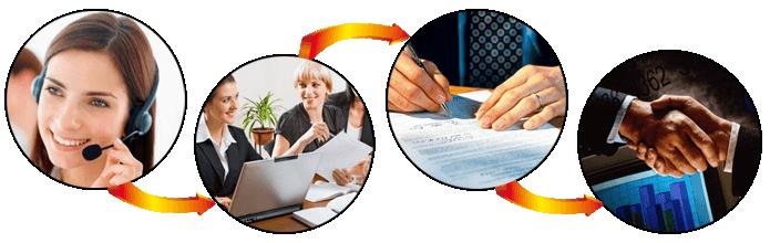 Контакти, копірайт, рерайт, тексти для сайтів
